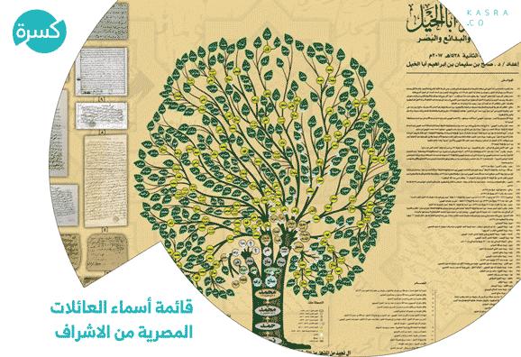 قائمة أسماء العائلات المصرية من الاشراف